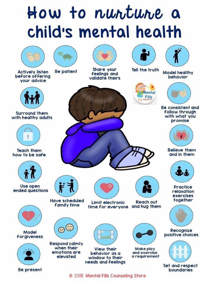 Poster with suggestions of how you can encourage and nurture your child's mental health